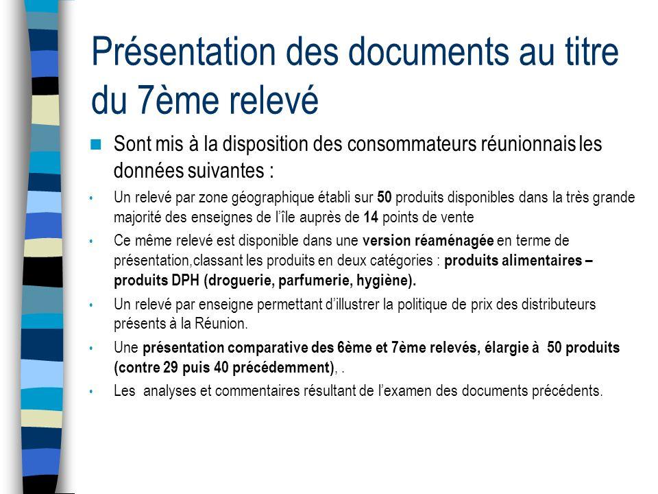Présentation des documents au titre du 7ème relevé Sont mis à la disposition des consommateurs réunionnais les données suivantes : Un relevé par zone
