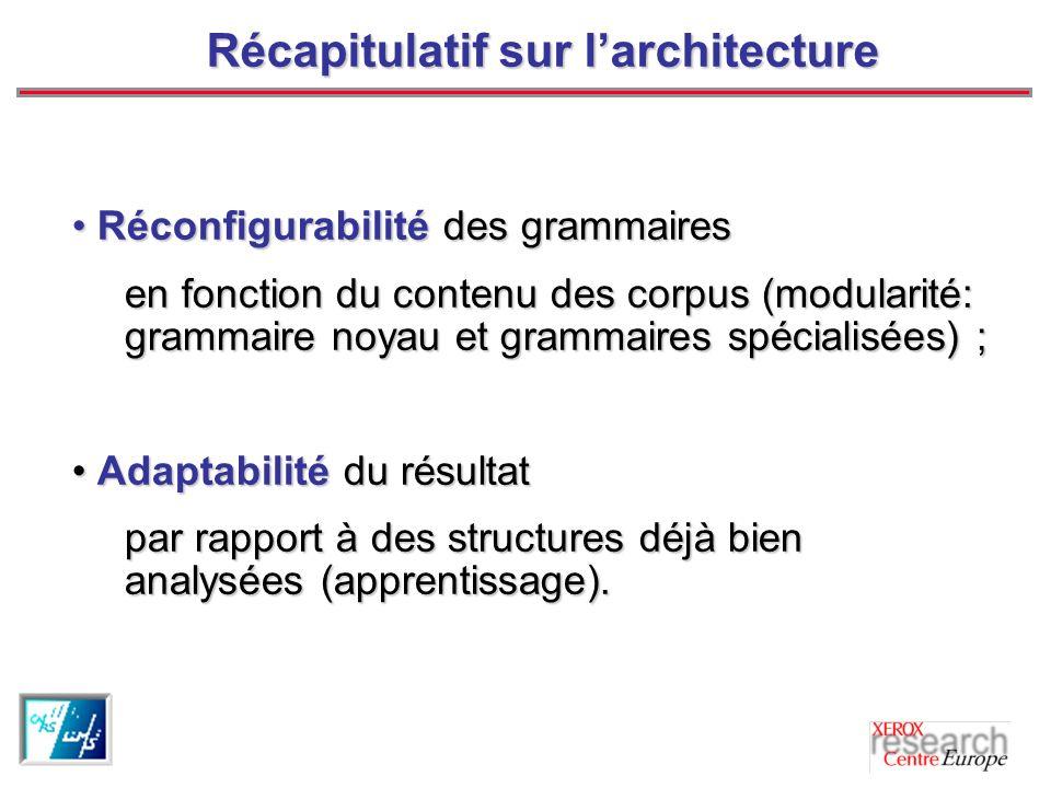Récapitulatif sur larchitecture Réconfigurabilité des grammaires Réconfigurabilité des grammaires en fonction du contenu des corpus (modularité: grammaire noyau et grammaires spécialisées) ; Adaptabilité du résultat Adaptabilité du résultat par rapport à des structures déjà bien analysées (apprentissage).