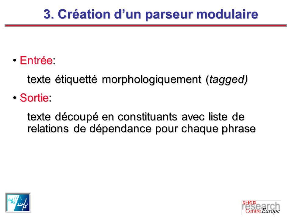3. Création dun parseur modulaire Eée: Entrée: texte étiquetté morphologiquement (tagged) Sortie: Sortie: texte découpé en constituants avec liste de