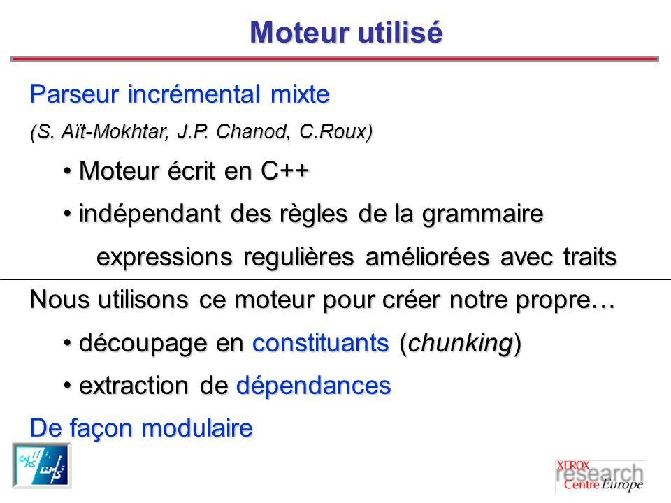 Moteur utilisé Parseur incrémental mixte (S.Aït-Mokhtar, J.P.