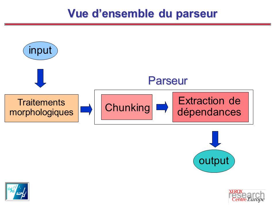 Vue densemble du parseur input output Chunking Extraction de dépendances Traitements morphologiques Parseur