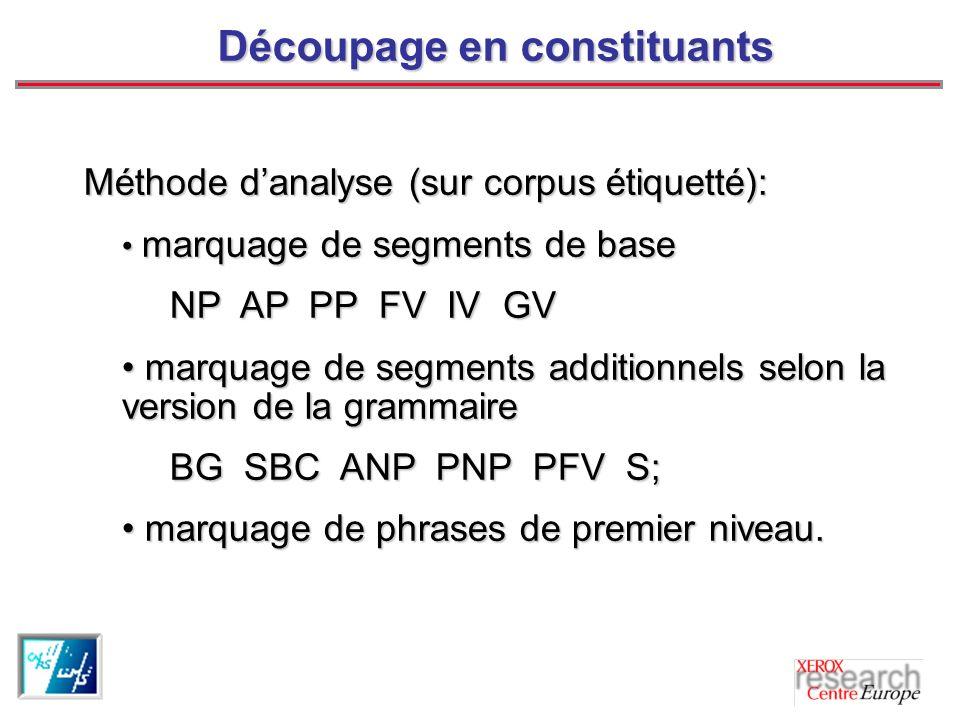 Découpage en constituants Méthode danalyse (sur corpus étiquetté): Méthode danalyse (sur corpus étiquetté): marquage de segments de base marquage de segments de base NP AP PP FV IV GV marquage de segments additionnels selon la version de la grammaire marquage de segments additionnels selon la version de la grammaire BG SBC ANP PNP PFV S; marquage de phrases de premier niveau.