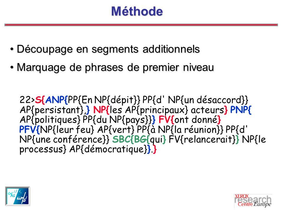 22>S{ANP{PP{En NP{dépit}} PP{d NP{un désaccord}} AP{persistant},} NP{les AP{principaux} acteurs} PNP{ AP{politiques} PP{du NP{pays}}} FV{ont donné} PFV{NP{leur feu} AP{vert} PP{à NP{la réunion}} PP{d NP{une conférence}} SBC{BG{qui} FV{relancerait}} NP{le processus} AP{démocratique}}.} Découpage en segments additionnels Découpage en segments additionnels Marquage de phrases de premier niveau Marquage de phrases de premier niveau Méthode