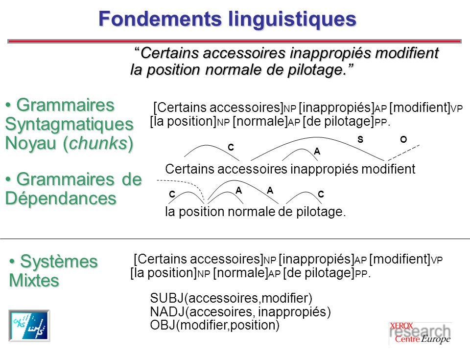 Fondements linguistiques Certains accessoires inappropiés modifient la position normale de pilotage.