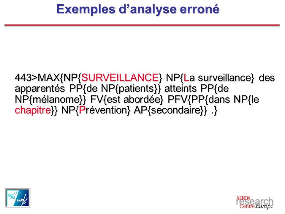 Exemples danalyse erroné 443>MAX{NP{SURVEILLANCE} NP{La surveillance} des apparentés PP{de NP{patients}} atteints PP{de NP{mélanome}} FV{est abordée} PFV{PP{dans NP{le chapitre}} NP{Prévention} AP{secondaire}}.}