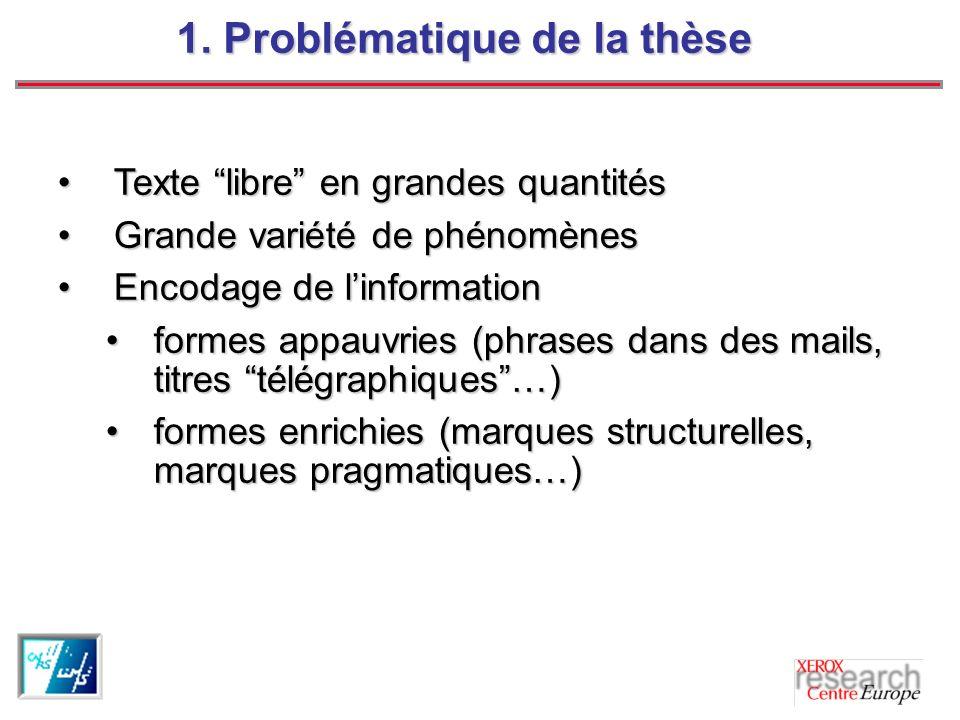 1. Problématique de la thèse Texte libre en grandes quantitésTexte libre en grandes quantités Grande variété de phénomènesGrande variété de phénomènes