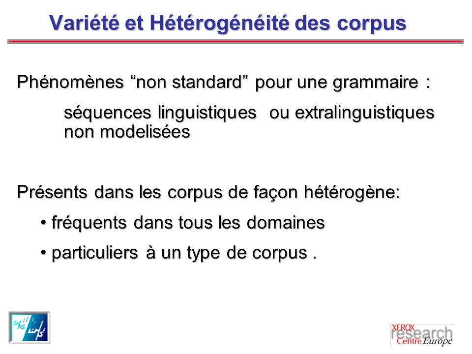 Variété et Hétérogénéité des corpus Phénomènes non standard pour une grammaire : séquences linguistiques ou extralinguistiques non modelisées Présents dans les corpus de façon hétérogène: fréquents dans tous les domaines fréquents dans tous les domaines particuliers à un type de corpus.