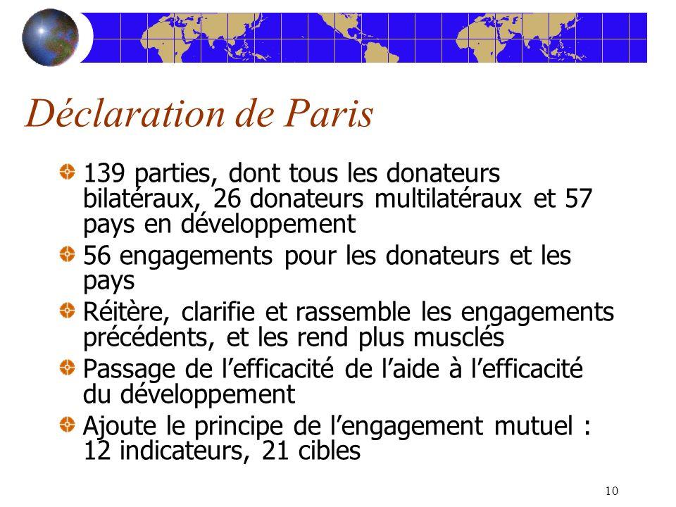 10 Déclaration de Paris 139 parties, dont tous les donateurs bilatéraux, 26 donateurs multilatéraux et 57 pays en développement 56 engagements pour les donateurs et les pays Réitère, clarifie et rassemble les engagements précédents, et les rend plus musclés Passage de lefficacité de laide à lefficacité du développement Ajoute le principe de lengagement mutuel : 12 indicateurs, 21 cibles