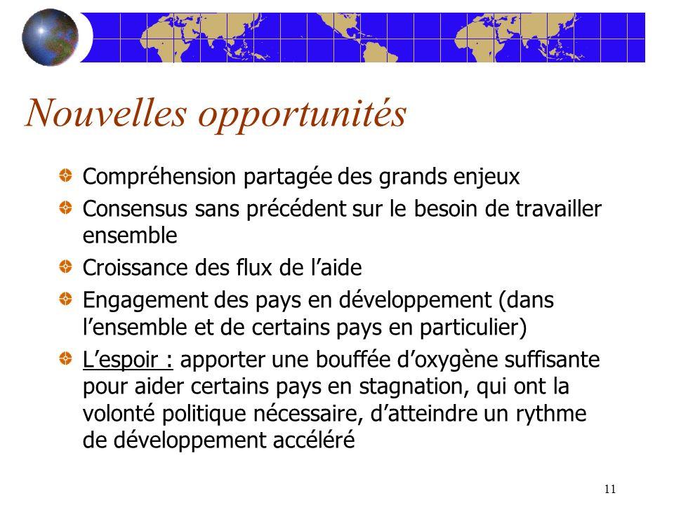 11 Nouvelles opportunités Compréhension partagée des grands enjeux Consensus sans précédent sur le besoin de travailler ensemble Croissance des flux d