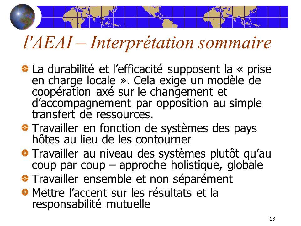 13 l'AEAI – Interprétation sommaire La durabilité et lefficacité supposent la « prise en charge locale ». Cela exige un modèle de coopération axé sur