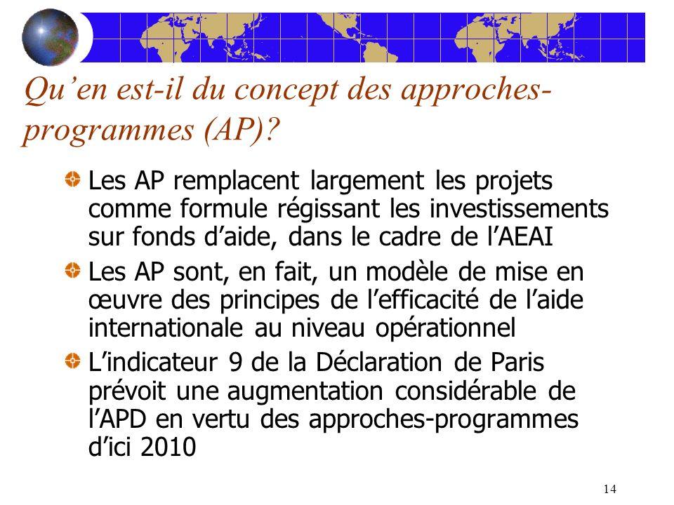 14 Quen est-il du concept des approches- programmes (AP)? Les AP remplacent largement les projets comme formule régissant les investissements sur fond