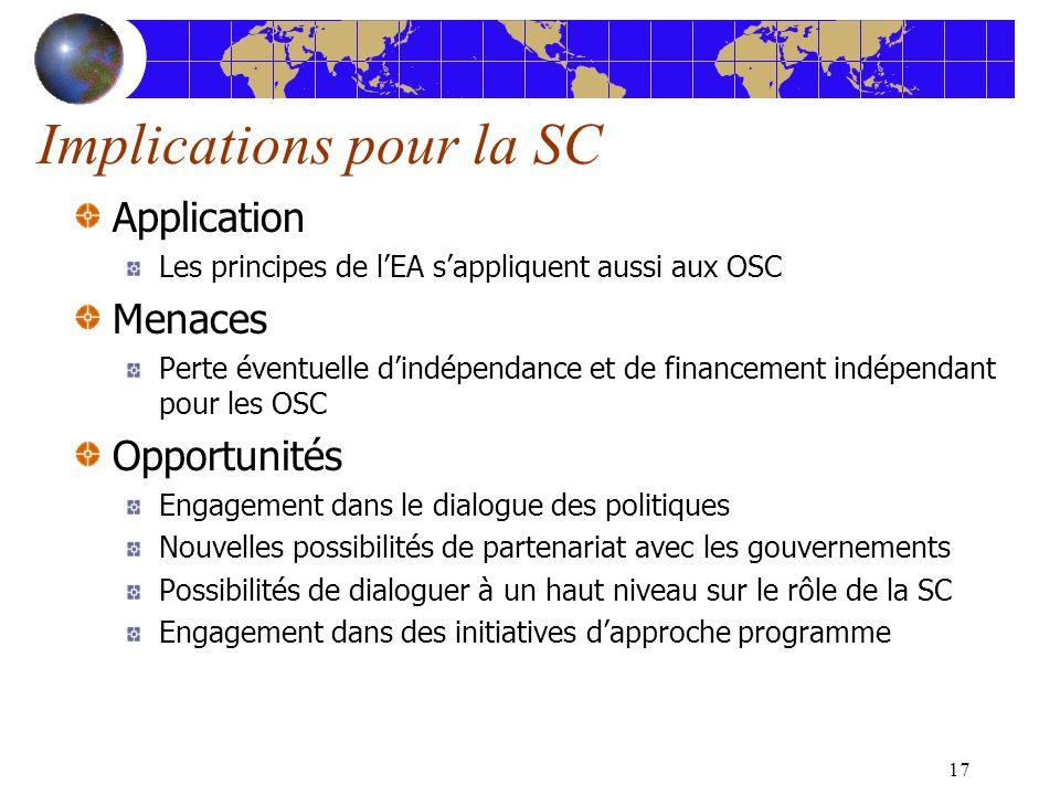 17 Implications pour la SC Application Les principes de lEA sappliquent aussi aux OSC Menaces Perte éventuelle dindépendance et de financement indépendant pour les OSC Opportunités Engagement dans le dialogue des politiques Nouvelles possibilités de partenariat avec les gouvernements Possibilités de dialoguer à un haut niveau sur le rôle de la SC Engagement dans des initiatives dapproche programme
