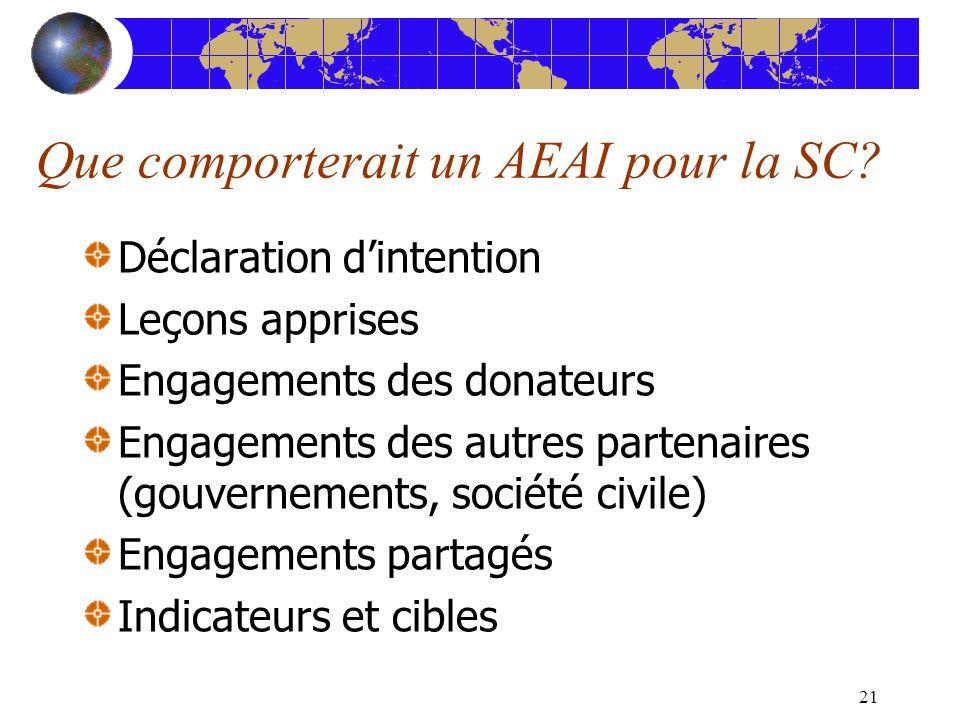 21 Que comporterait un AEAI pour la SC? Déclaration dintention Leçons apprises Engagements des donateurs Engagements des autres partenaires (gouvernem