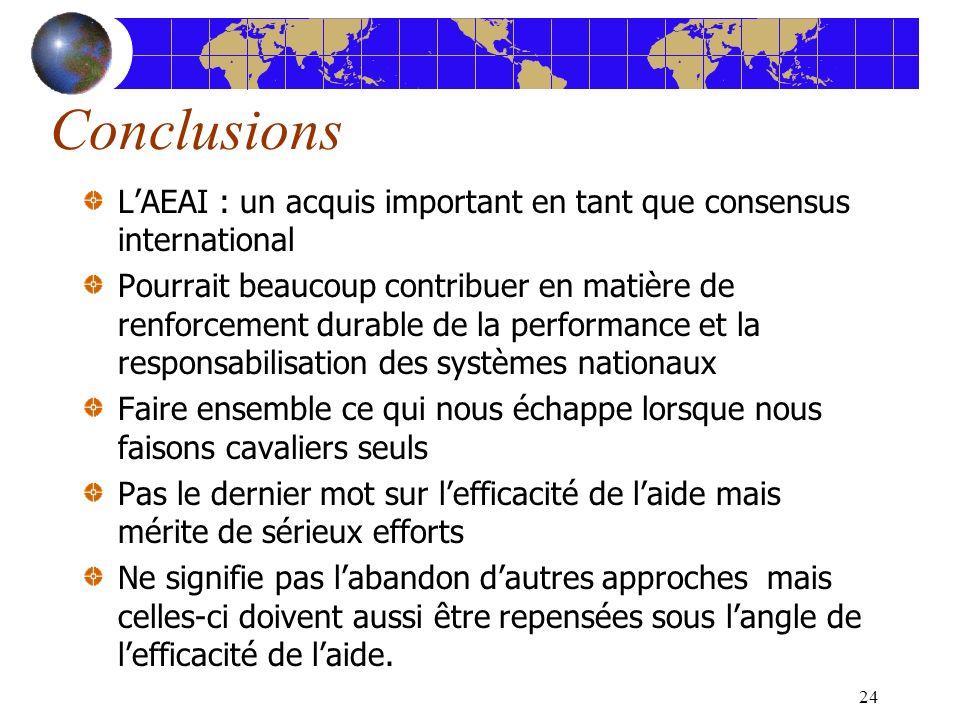 24 Conclusions LAEAI : un acquis important en tant que consensus international Pourrait beaucoup contribuer en matière de renforcement durable de la p