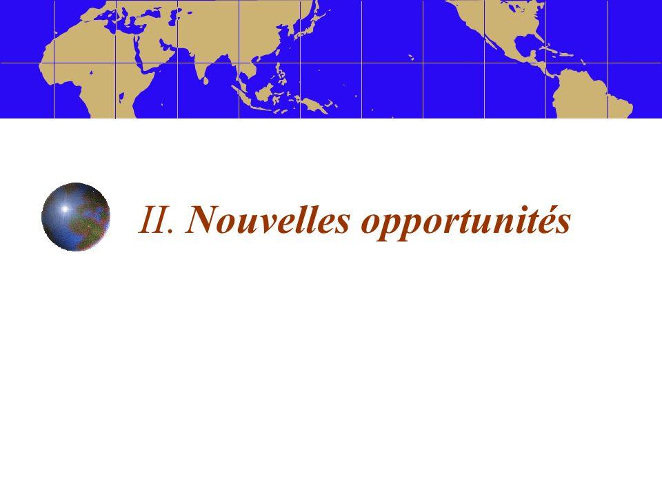II. Nouvelles opportunités