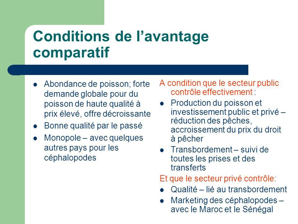 Conditions de lavantage comparatif Abondance de poisson; forte demande globale pour du poisson de haute qualité à prix élevé, offre décroissante Bonne
