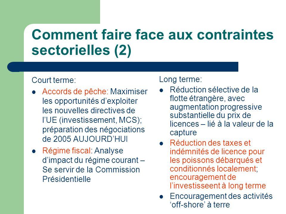 Comment faire face aux contraintes sectorielles (2) Court terme: Accords de pêche: Maximiser les opportunités dexploiter les nouvelles directives de l