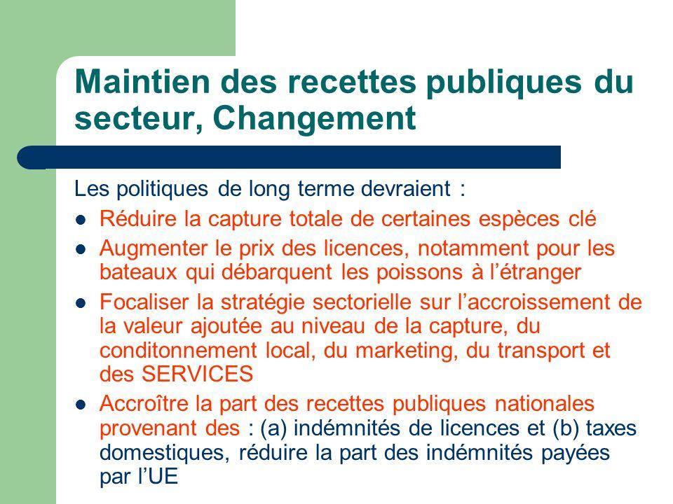 Maintien des recettes publiques du secteur, Changement Les politiques de long terme devraient : Réduire la capture totale de certaines espèces clé Aug