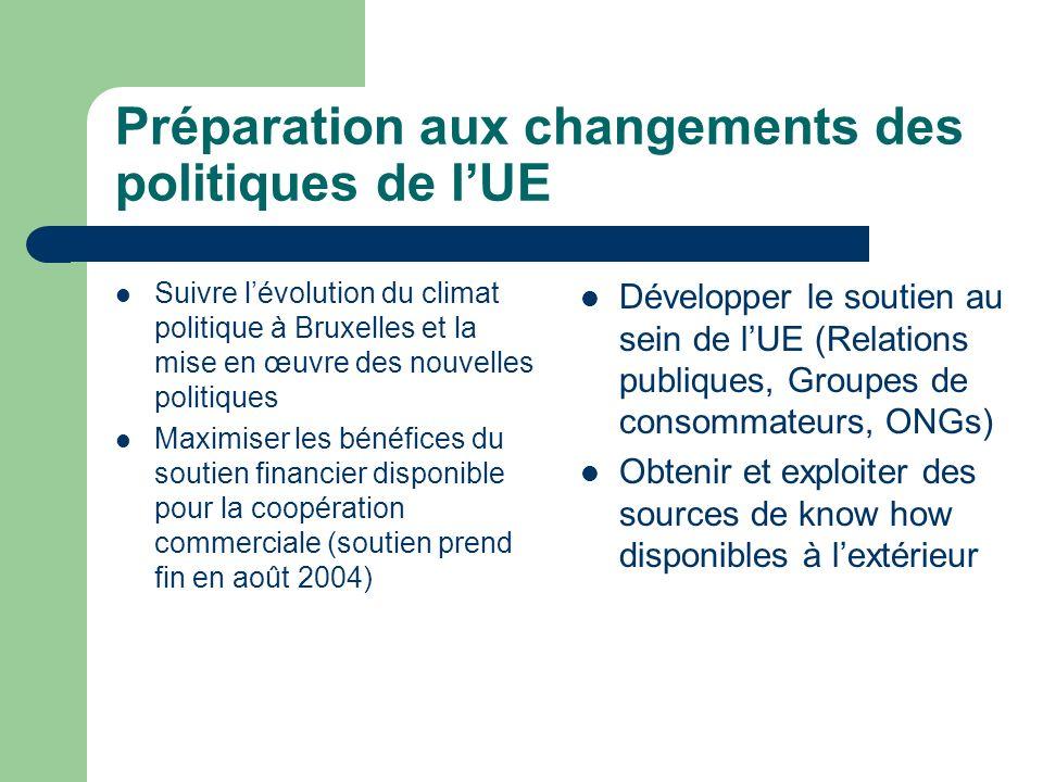 Préparation aux changements des politiques de lUE Suivre lévolution du climat politique à Bruxelles et la mise en œuvre des nouvelles politiques Maxim