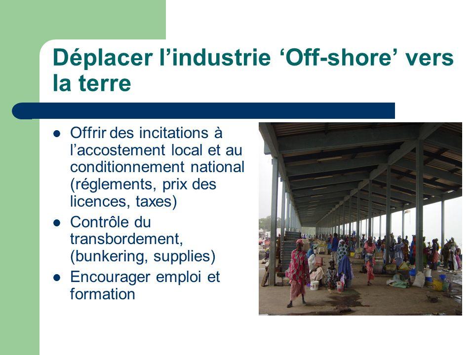 Déplacer lindustrie Off-shore vers la terre Offrir des incitations à laccostement local et au conditionnement national (réglements, prix des licences,