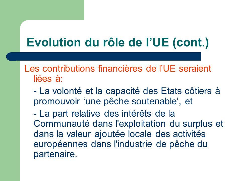 Evolution du rôle de lUE (cont.) Les contributions financières de lUE seraient liées à: - La volonté et la capacité des Etats côtiers à promouvoir une pêche soutenable, et - La part relative des intérêts de la Communauté dans l exploitation du surplus et dans la valeur ajoutée locale des activités européennes dans l industrie de pêche du partenaire.