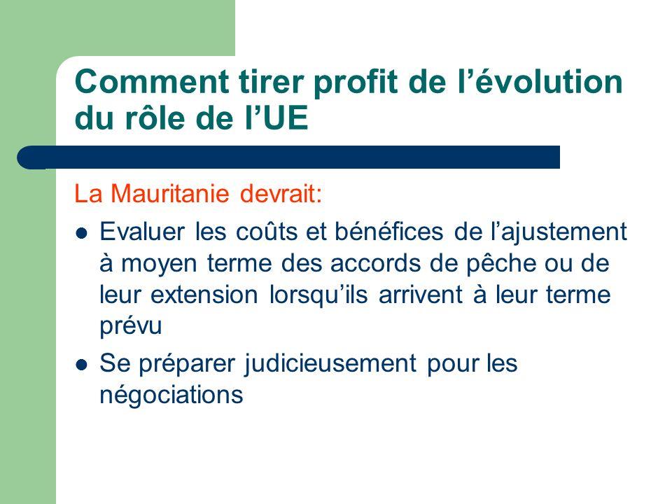 Comment tirer profit de lévolution du rôle de lUE La Mauritanie devrait: Evaluer les coûts et bénéfices de lajustement à moyen terme des accords de pêche ou de leur extension lorsquils arrivent à leur terme prévu Se préparer judicieusement pour les négociations