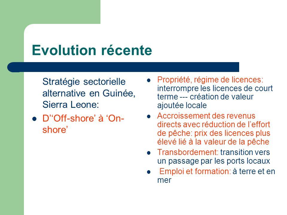 Evolution récente Stratégie sectorielle alternative en Guinée, Sierra Leone: DOff-shore à On- shore Propriété, régime de licences: interrompre les licences de court terme --- création de valeur ajoutée locale Accroissement des revenus directs avec réduction de leffort de pêche: prix des licences plus élevé lié à la valeur de la pêche Transbordement: transition vers un passage par les ports locaux Emploi et formation: à terre et en mer