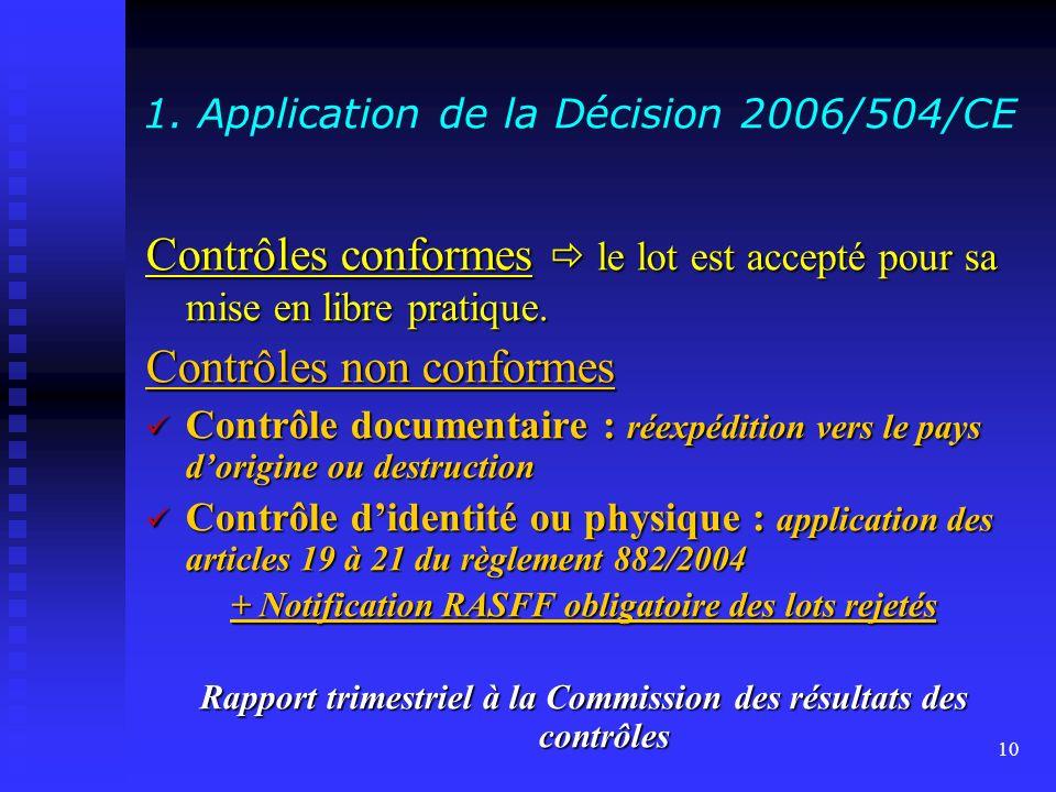 9 1. Application de la Décision 2006/504/CE Les autorités compétentes aux points dintroduction dans la Communauté et aux points dimportation désignés