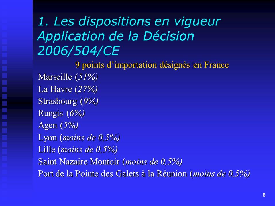 7 1. Application de la Décision 2006/504/CE Produits concernés et résultats des contrôles effectués en 2008 Produits Fréquence de contrôle physique Vo