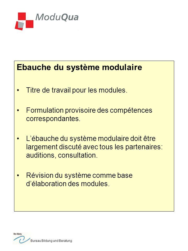 Bureau Bildung und Beratung Ebauche du système modulaire Titre de travail pour les modules. Formulation provisoire des compétences correspondantes. Lé