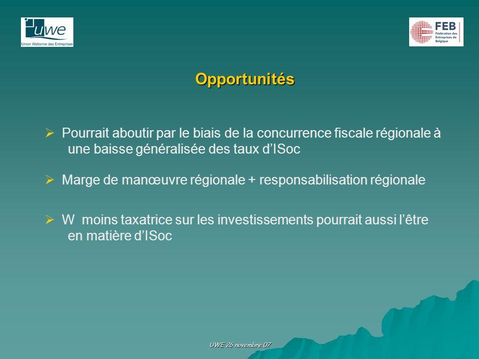 UWE 26 novembre 07 Opportunités Pourrait aboutir par le biais de la concurrence fiscale régionale à une baisse généralisée des taux dISoc Marge de man