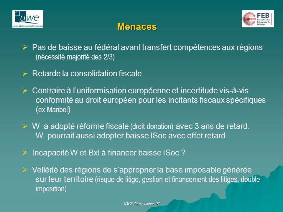 UWE 26 novembre 07 Menaces Menaces Pas de baisse au fédéral avant transfert compétences aux régions (nécessité majorité des 2/3) Retarde la consolidat