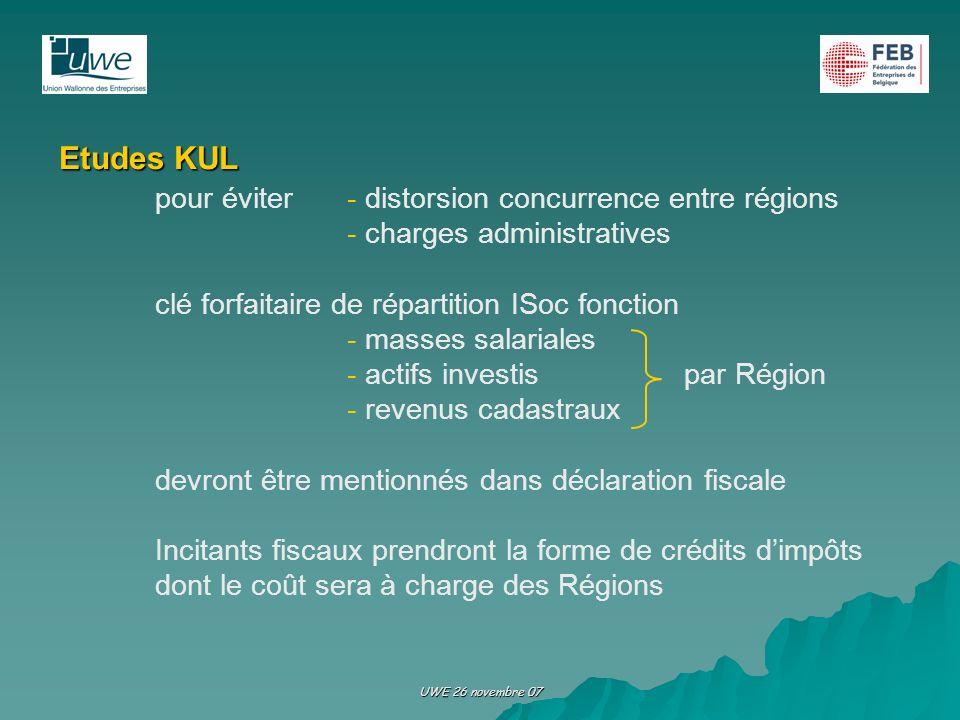 UWE 26 novembre 07 Etudes KUL pour éviter- distorsion concurrence entre régions - charges administratives clé forfaitaire de répartition ISoc fonction