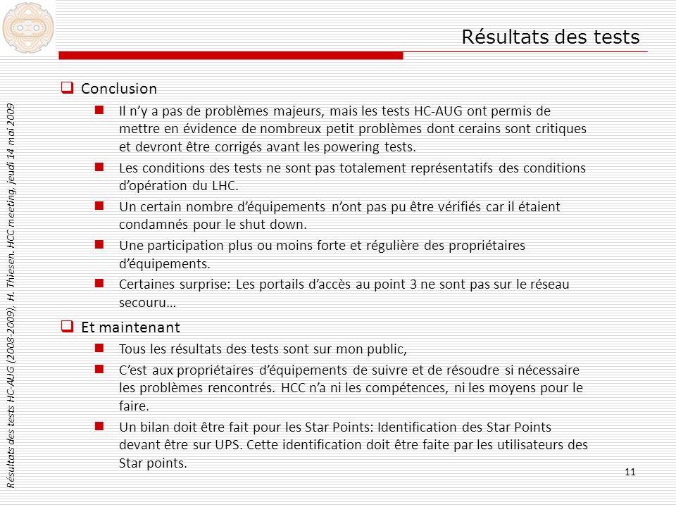 11 Résultats des tests Résultats des tests HC-AUG (2008-2009), H.