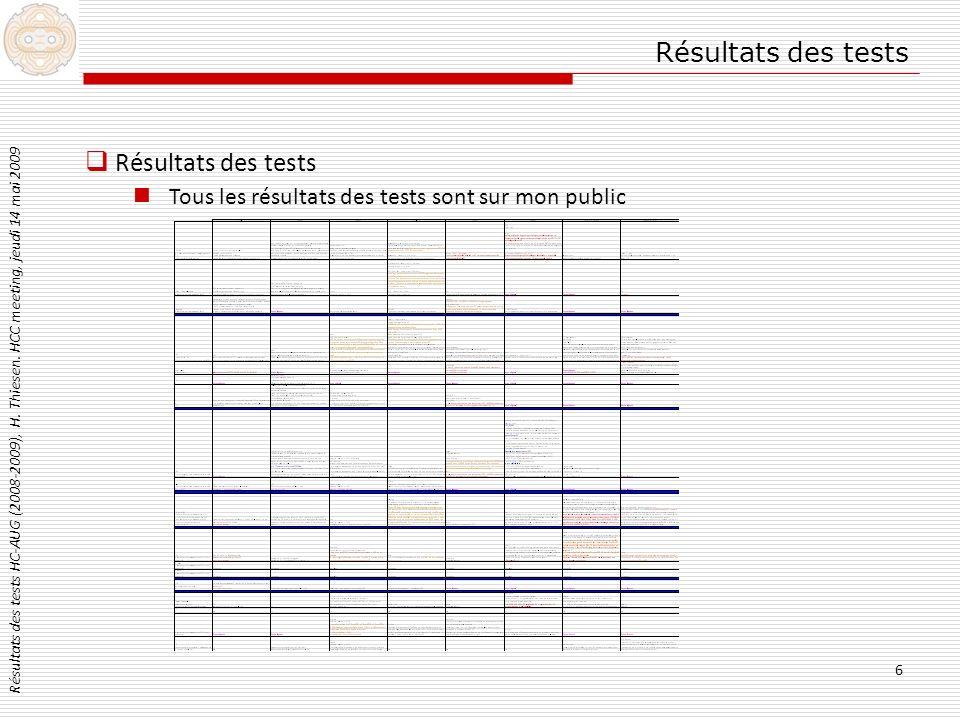 6 Résultats des tests Résultats des tests HC-AUG (2008-2009), H.