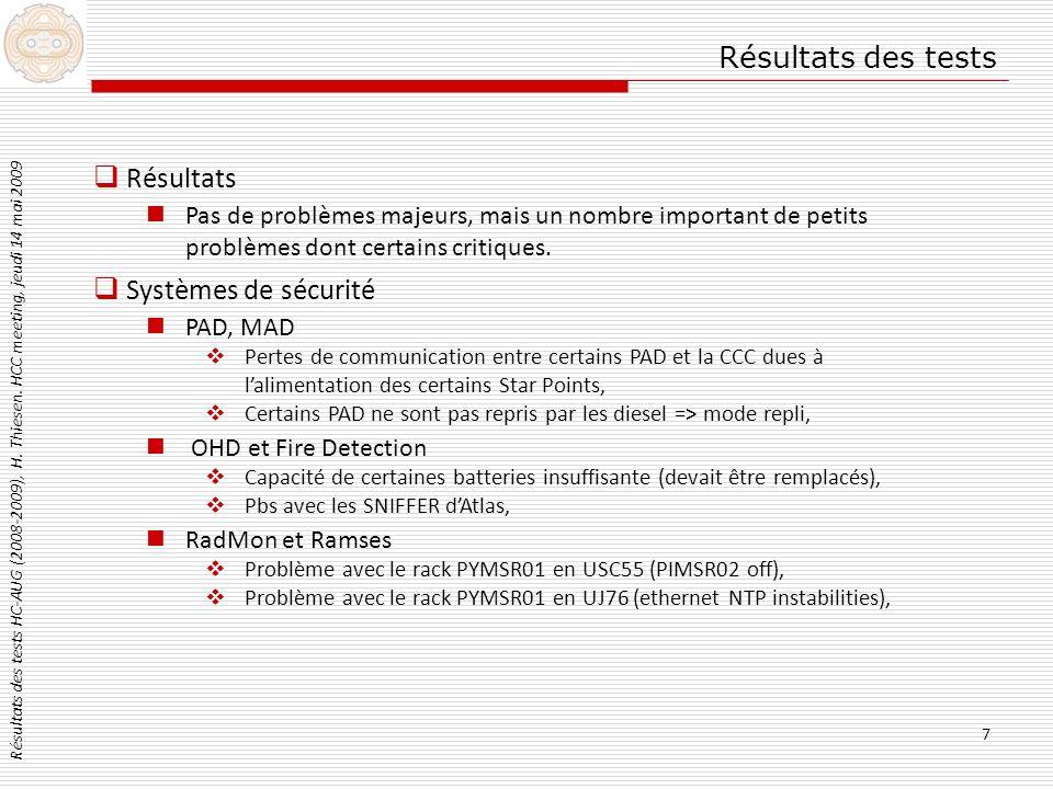 7 Résultats des tests Résultats des tests HC-AUG (2008-2009), H.