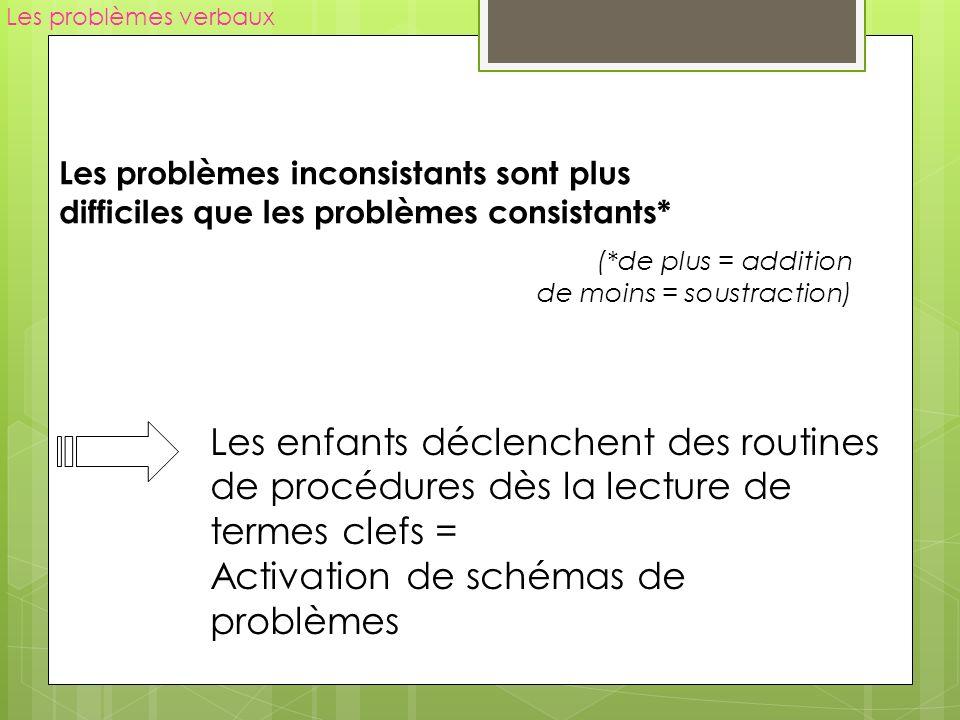 Les problèmes verbaux Les problèmes inconsistants sont plus difficiles que les problèmes consistants* Les enfants déclenchent des routines de procédur