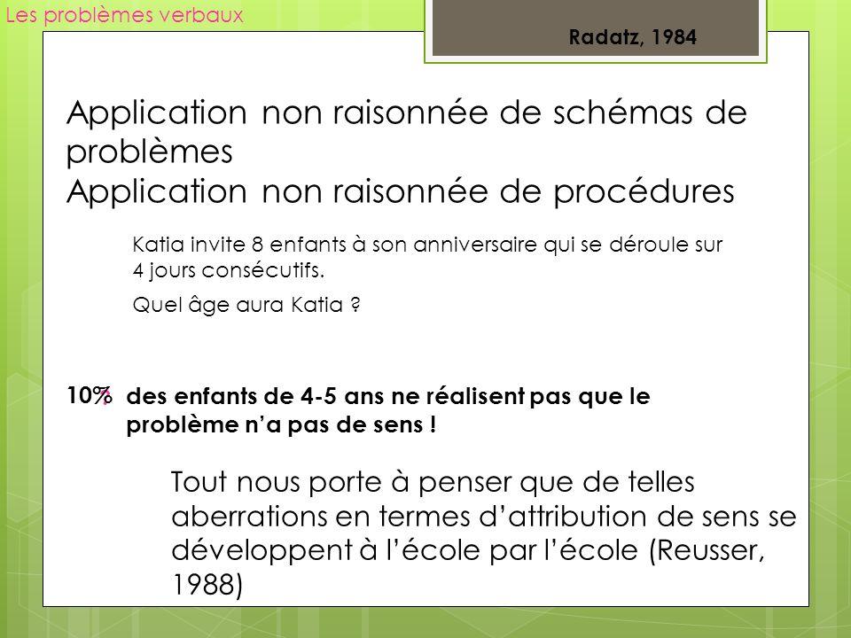 Les problèmes verbaux Application non raisonnée de schémas de problèmes Application non raisonnée de procédures Katia invite 8 enfants à son anniversa