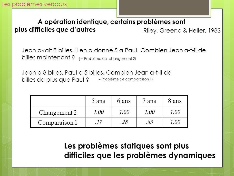 Les problèmes verbaux A opération identique, certains problèmes sont plus difficiles que dautres Jean avait 8 billes.