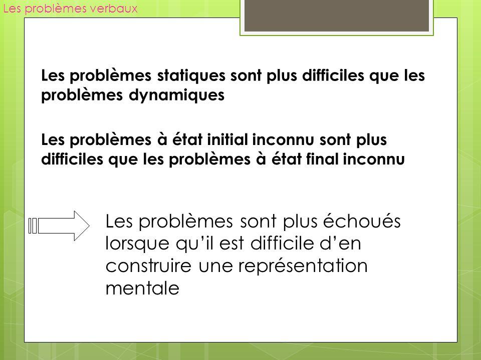 Les problèmes verbaux Les problèmes à état initial inconnu sont plus difficiles que les problèmes à état final inconnu Les problèmes statiques sont pl