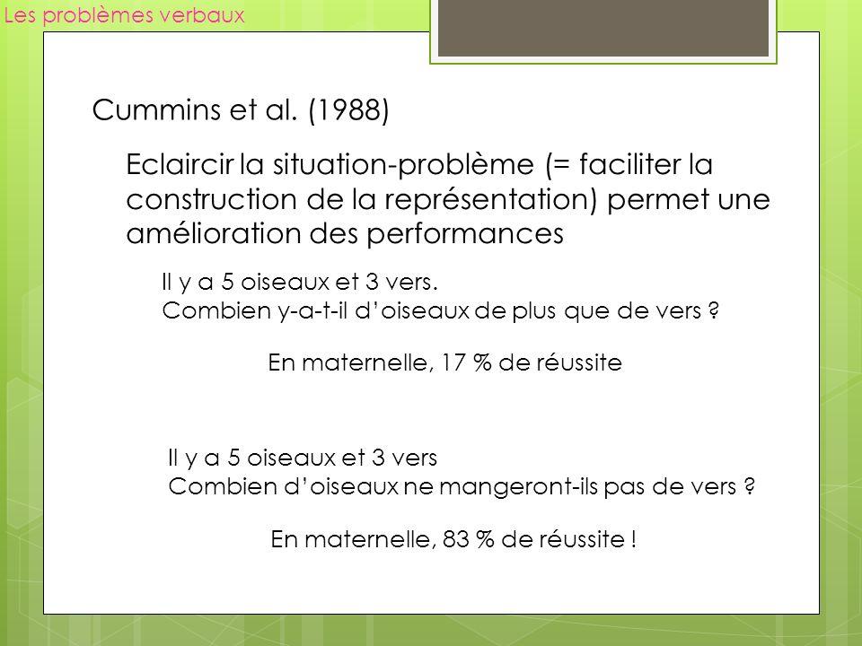 Les problèmes verbaux Cummins et al. (1988) Eclaircir la situation-problème (= faciliter la construction de la représentation) permet une amélioration