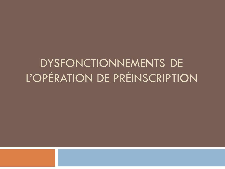 DYSFONCTIONNEMENTS DE LOPÉRATION DE PRÉINSCRIPTION