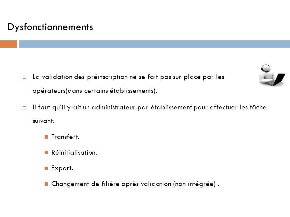 La validation des préinscription ne se fait pas sur place par les opérateurs(dans certains établissements).