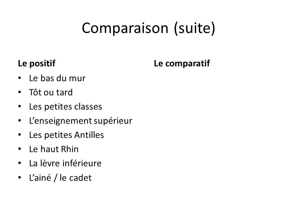 Comparaison (suite) Le positif Le bas du mur Tôt ou tard Les petites classes Lenseignement supérieur Les petites Antilles Le haut Rhin La lèvre inféri