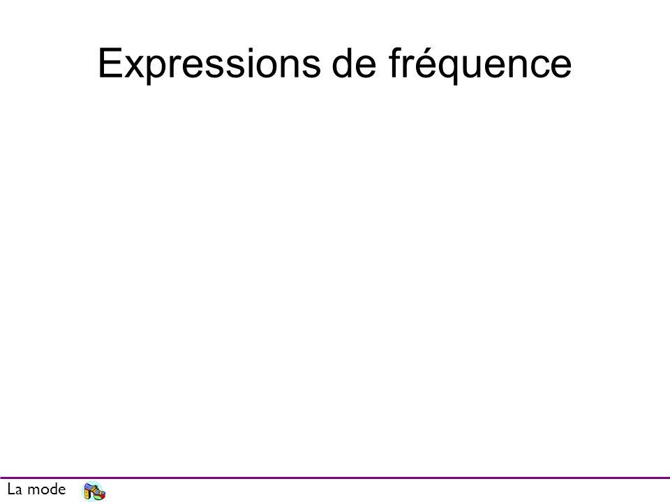 Expressions de fréquence La mode