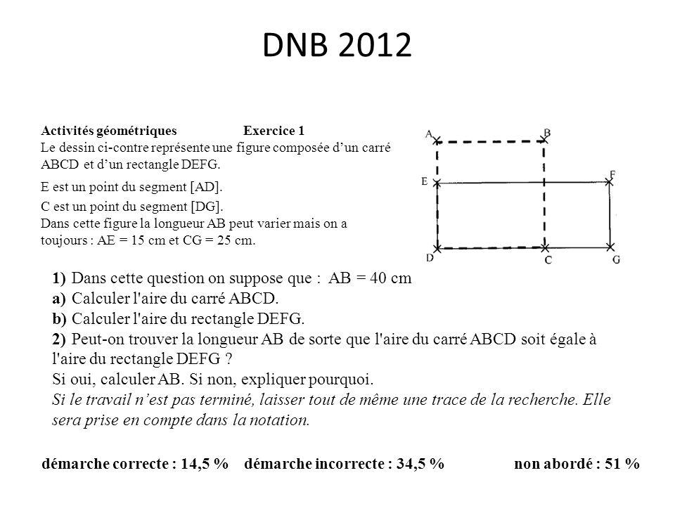 DNB 2012 Activités géométriquesExercice 1 Le dessin ci-contre représente une figure composée dun carré ABCD et dun rectangle DEFG. E est un point du s