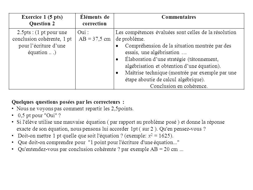 Exercice 1 (5 pts) Question 2 Éléments de correction Commentaires 2.5pts : (1 pt pour une conclusion cohérente, 1 pt pour lécriture dune équation...)