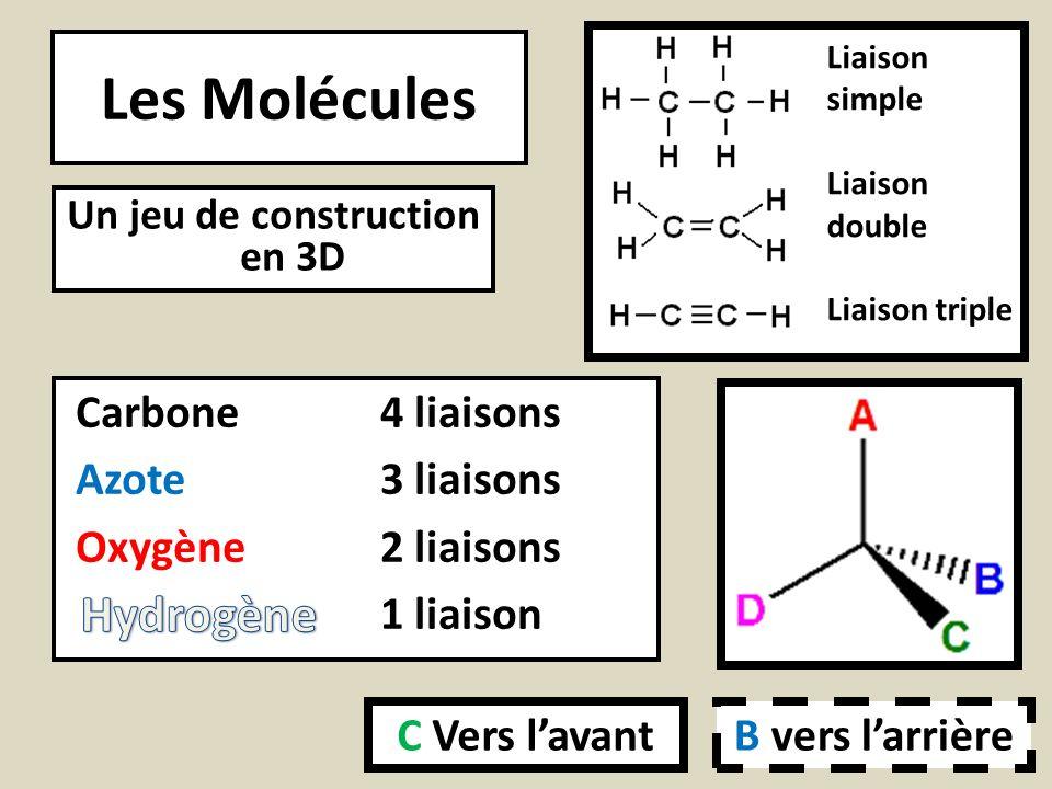 Les Molécules Un jeu de construction en 3D Carbone4 liaisons Azote3 liaisons Oxygène2 liaisons Hydrogène1 liaison Liaison simple Liaison double Liaiso