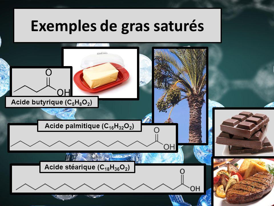 Exemples de gras saturés Acide butyrique (C 5 H 8 O 2 ) Acide stéarique (C 18 H 36 O 2 ) Acide palmitique (C 16 H 32 O 2 )