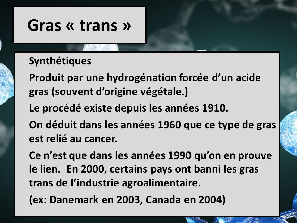 Gras « trans » Synthétiques Produit par une hydrogénation forcée dun acide gras (souvent dorigine végétale.) Le procédé existe depuis les années 1910.